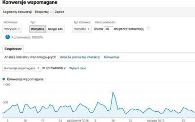 Najważniejsze ścieżki konwersji – analizowanie ścieżek konwersji w Google Analytics