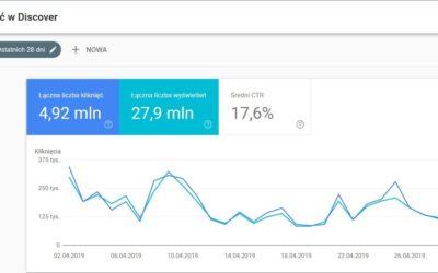 Raport Discover w Google Search Console